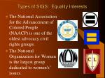 types of sigs equality interests