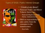 types of sigs public interest groups1