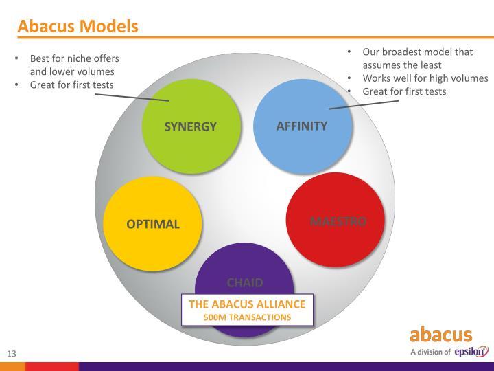 Abacus Models