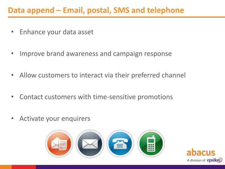 Data append – Email, postal, SMS and telephone