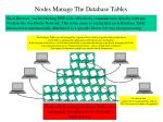 nodes manage the database tables