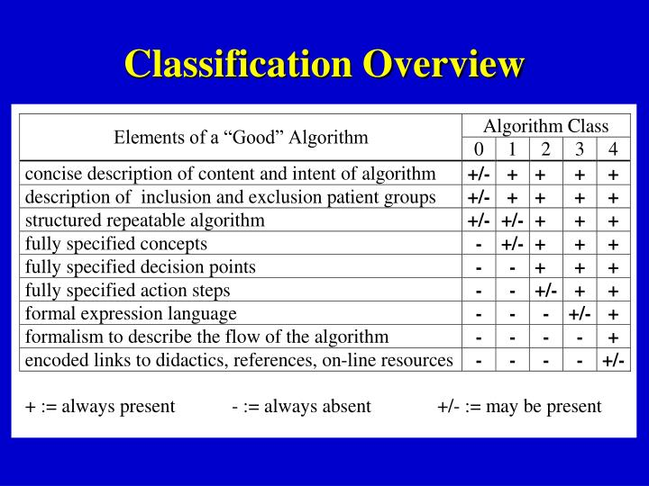 Classification Overview