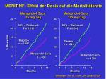 merit hf effekt der dosis auf die mortalit tsrate