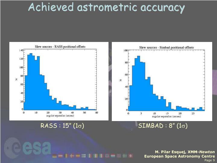 Achieved astrometric accuracy