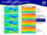 microphysics sensitivity 11 utc