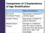 comparison of 3 explanations of age stratification