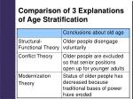 comparison of 3 explanations of age stratification2