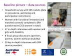 baseline picture data sources