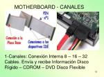 motherboard canales