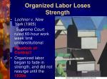 organized labor loses strength1