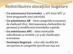 redistribuirea aloca iilor bugetare