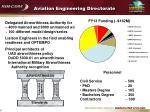 aviation engineering directorate