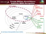 foreign military airworthiness authority maa recognition