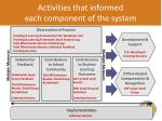 activities that informed each component of the system