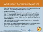 workshop 1 participant make up