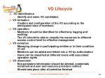 vo lifecycle
