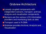 gridview architecture
