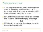perceptions of cost