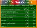 agc fact sheet continued1
