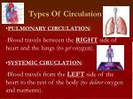 types of circulation