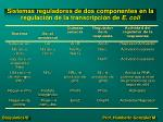sistemas reguladores de dos componentes en la regulaci n de la transcripci n de e coli