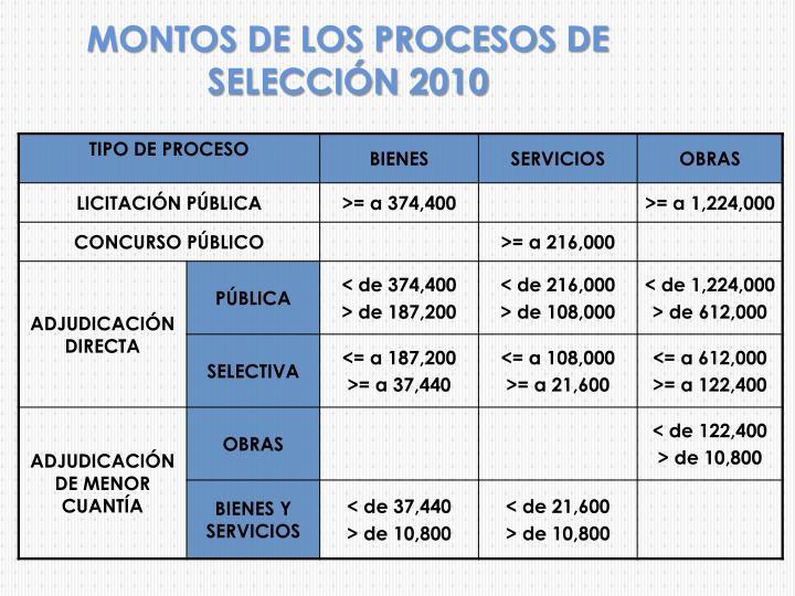 MONTOS DE LOS PROCESOS DE SELECCIÓN