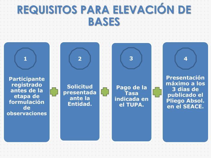 REQUISITOS PARA ELEVACIÓN DE BASES