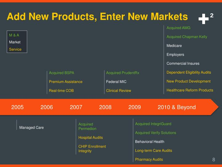 Add New Products, Enter New Markets
