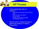 aip process
