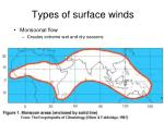 types of surface winds