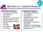 alternative vs traditional response