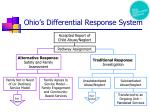 ohio s differential response system