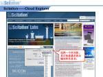 scitation cloud explorer