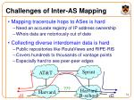 challenges of inter as mapping