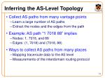 inferring the as level topology