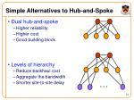 simple alternatives to hub and spoke