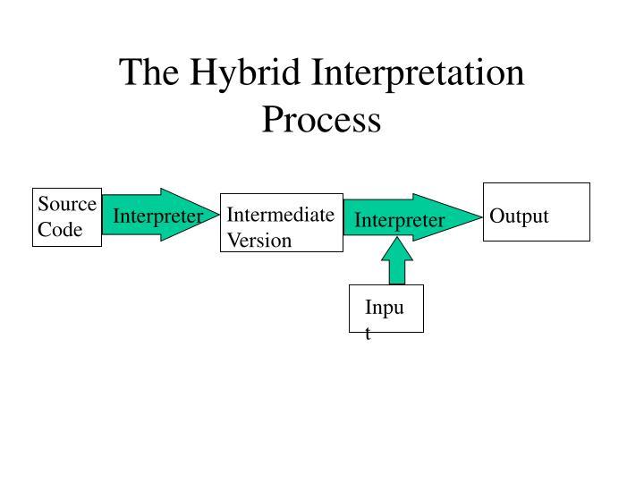 The Hybrid Interpretation Process