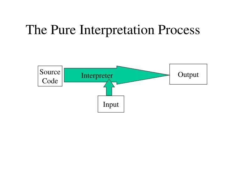 The Pure Interpretation Process