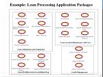 example loan processing application packages