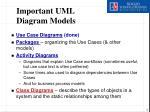 important uml diagram models