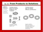 ex 8 4 from products to solutions