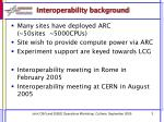 interoperability background