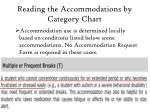 reading the accommodations by category chart2