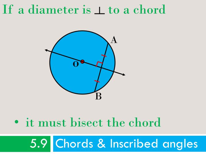 5 9 chords inscribed angles n.