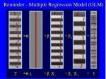 reminder multiple regression model glm