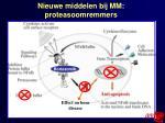 nieuwe middelen bij mm proteasoomremmers