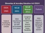 elementary secondary education act esea