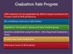 graduation rate progress