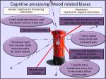 cognitive processing mood related biases