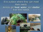 it is a place where they can meet their needs animals get food water and shelter from their habitat